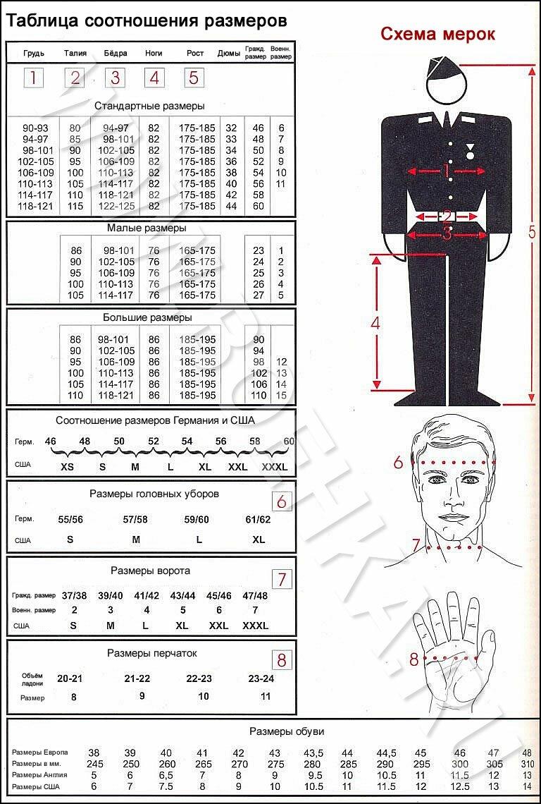 Представляем Вашему вниманию перевод немецкой таблицы размеров.