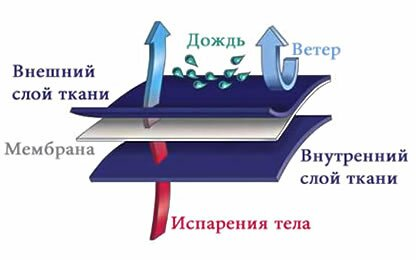 http://www.gletscher.ru/